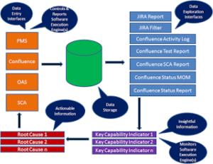 softwareanalytics